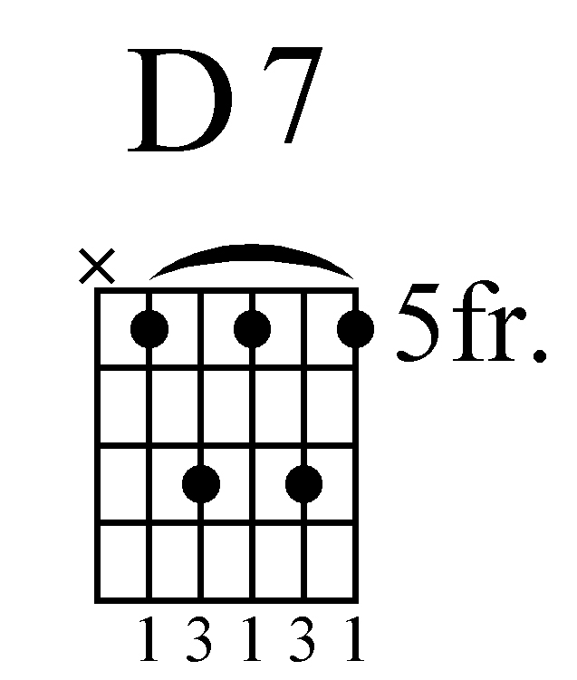 Harmonic Improvisation Chasing The Chords