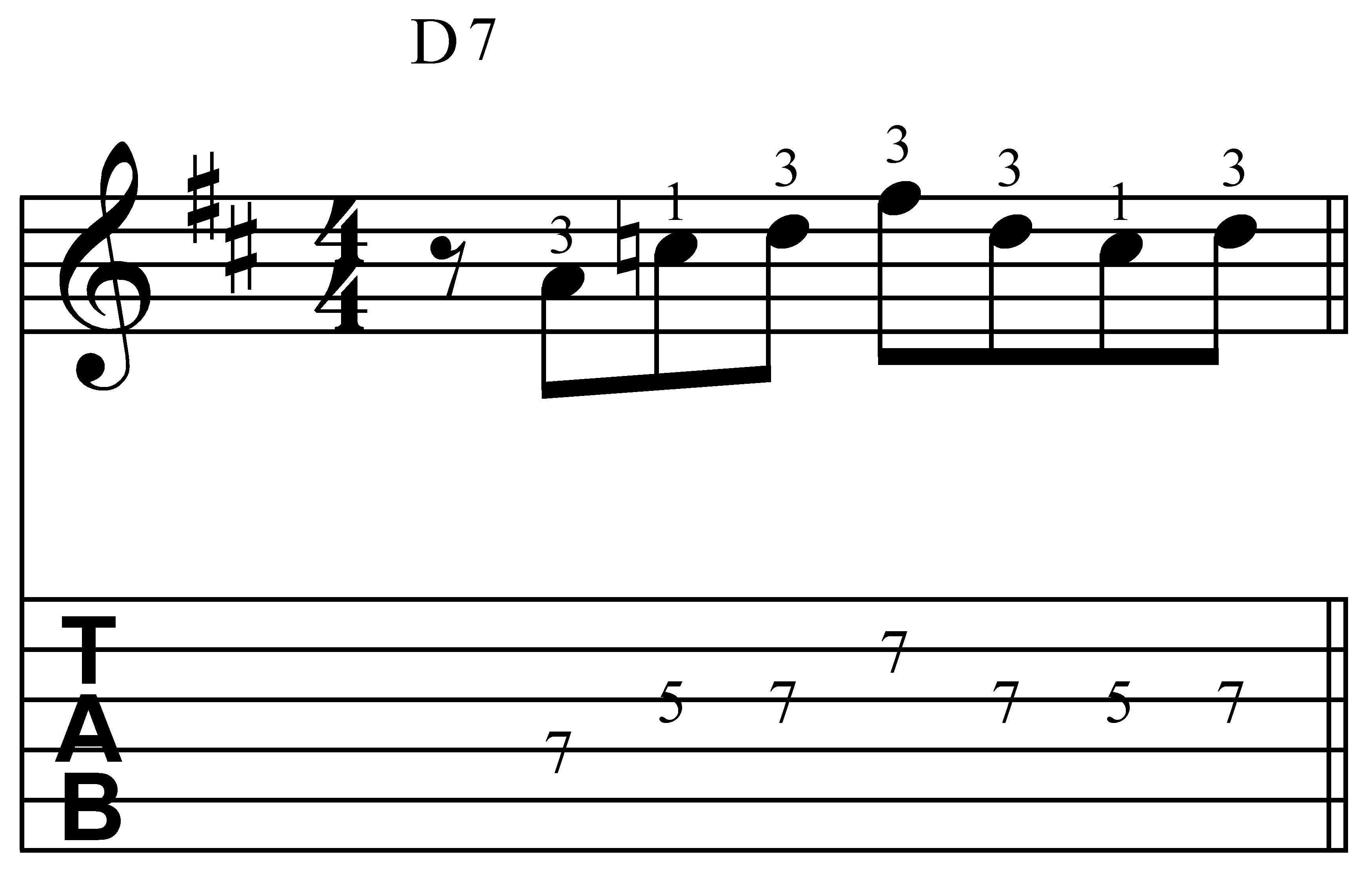 Harmonic improvisation chasing the chords this phrase corresponds with the d7 chord for two reasons 1 the lick and the chord are made up of the same notesd f a and c 2 the chord and the hexwebz Images