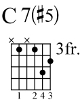 augmented minor chord 2