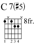 augmented minor chord