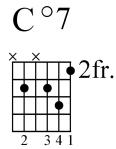 diminished diminished chord 2