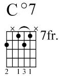 diminished diminished chord