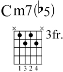 diminished minor chord 2