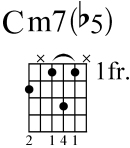 diminished minor chord 3