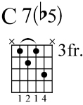 major flat five minor chord 2
