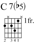 major flat five minor chord 3