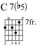 major flat five minor chord