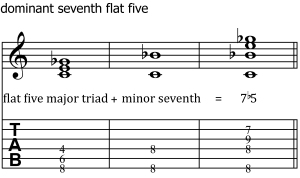 major flat five minor