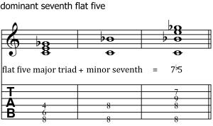 major flat five minor