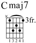 major major chord 2