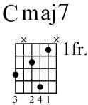 major major chord 3