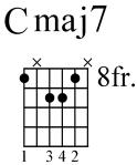 major major chord