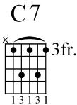 major minor chord 2