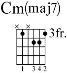 minor major chord 2