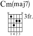minor major chord 3