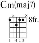 minor major chord