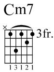 minor minor chord 2