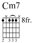 minor minor chord