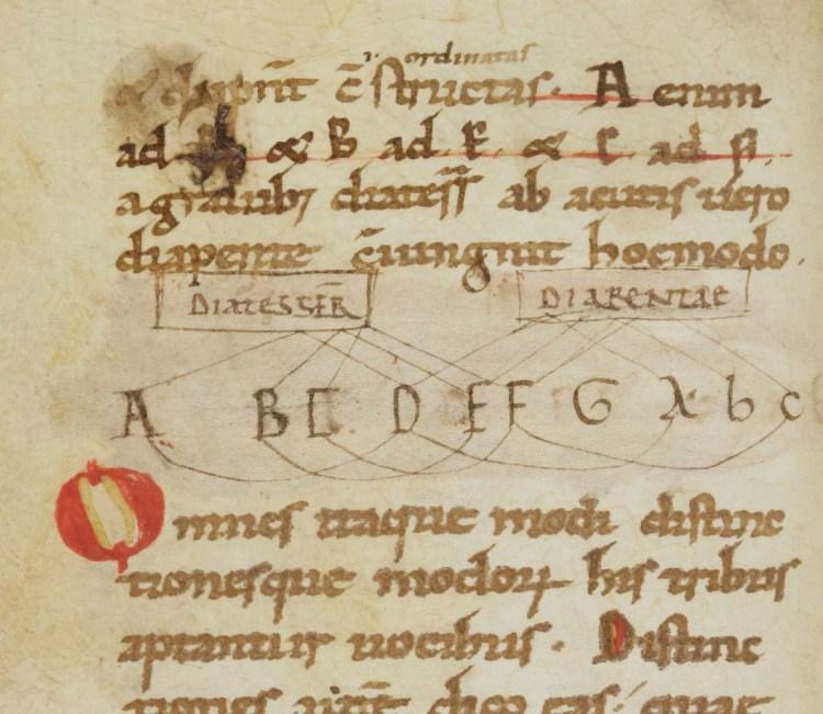 Cologny, Fondation Martin Bodmer Cod. Bodmer 77 Guido Aretinus, Micrologus; Prologus in 1v.jpg