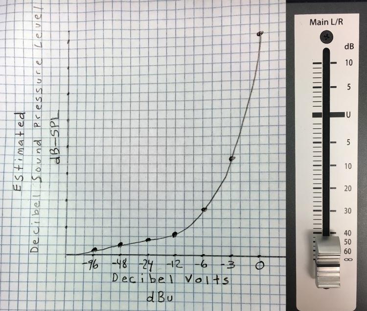 Decibel Volts 2.jpg